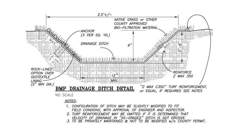 05-Road-Dewindt-Drainage Ditch Detail