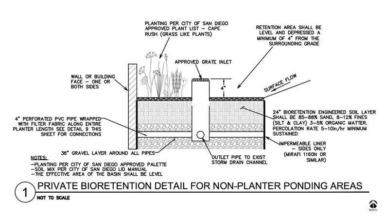 06-Residential-Indiana St-Bioretention Detail
